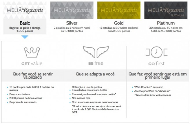 Meliá Rewards Basic